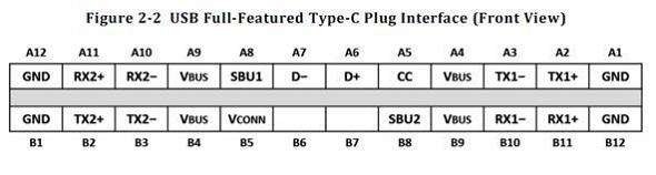 Type C公头引脚排列图