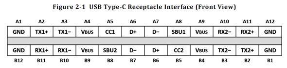 Type C母座引脚排列图